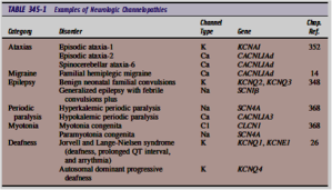 daftar channellophaty